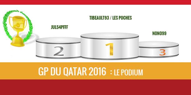 Qatar 2016, Vainqueur Bobiwan