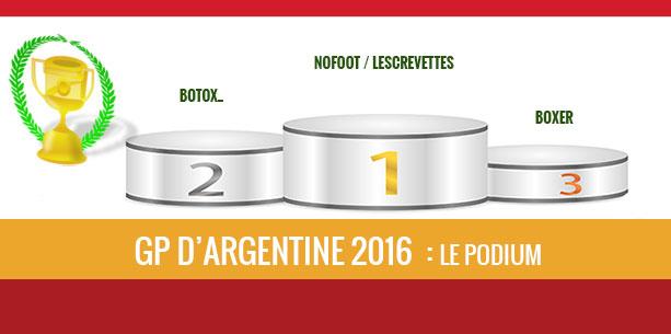 Argentine 2016, Vainqueur NOFOOT