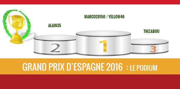 Espagne 2016, Vainqueur Marco28150
