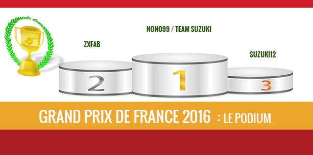 France 2016, Vainqueur, Nono99