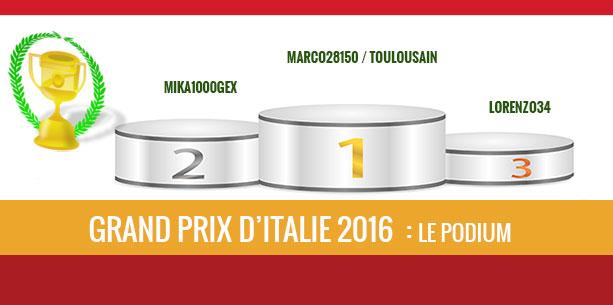 Italie 2016, Vainqueur, Marco28150