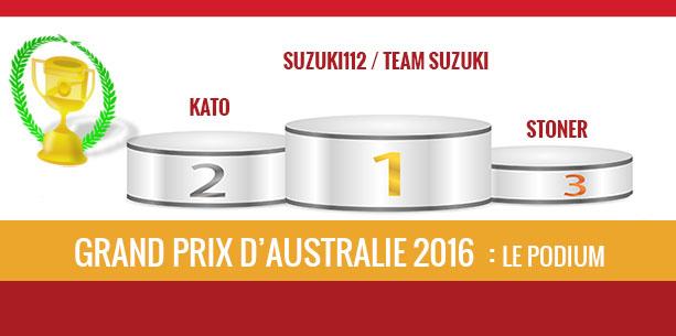 Australie 2016, vainqueur Suzuki12