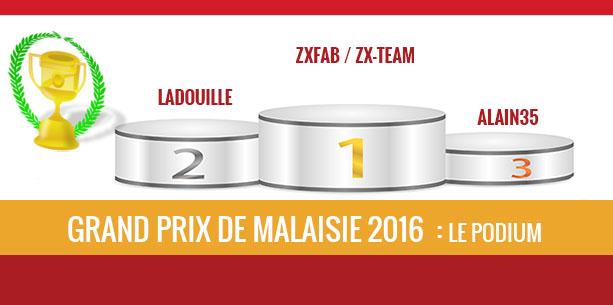 Malaisie 2016, vainqueur zxfab