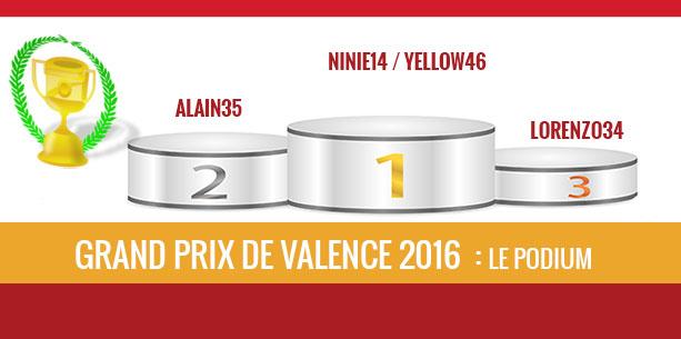 Valence 2016, vainqueur Ninie14