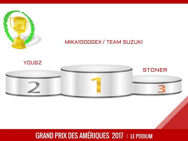 Grand Prix des Amériques 2017, Vainqueur, Mika1000gex