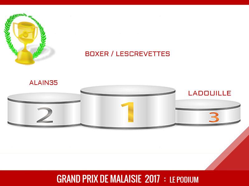 Grand Prix de Malaisie 2017, Vainqueur, boxer