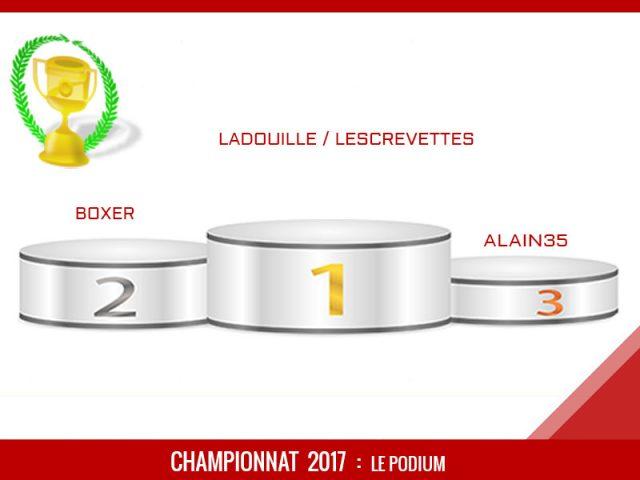 Le champion des pronostiqueurs 2017 est Ladouille