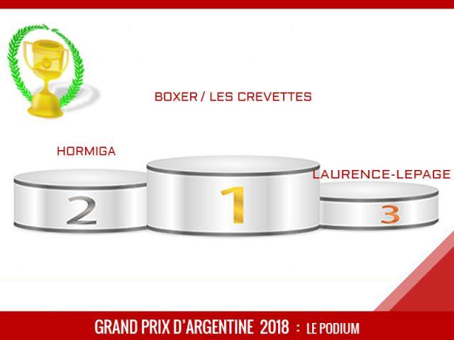 Grand Prix d'Argentine 2018, Vainqueur, Boxer