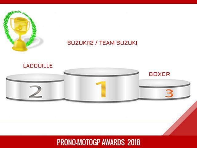 Prono-motogp Awards 2018 : Suzuki12 champion des pronostiqueurs
