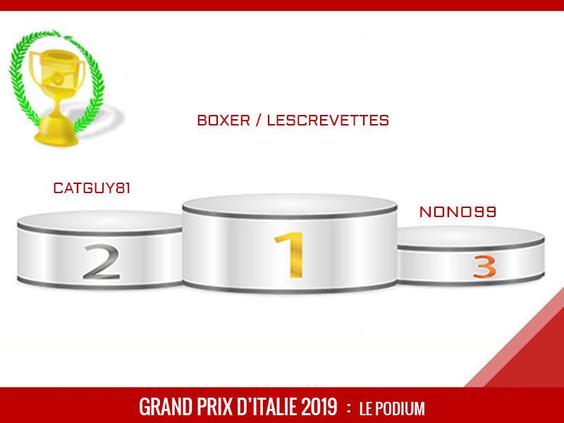 Grand Prix d'Italie 2019, Vainqueur, Boxer