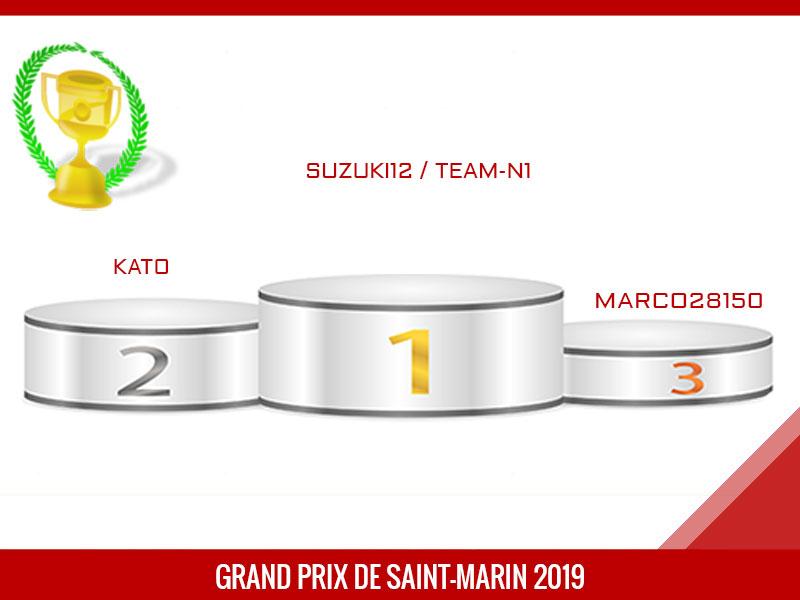 Grand Prix de Saint-Marin 2019, Vainqueur, Suzuki12