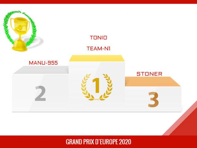 tonio, vainqueur du Grand Prix d'Europe 2020